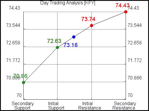 LI Day Trading Analysis for September 15 2021