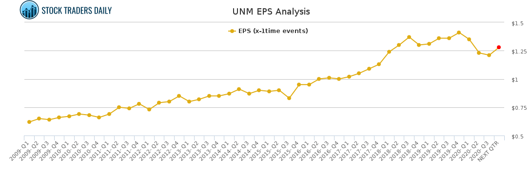 UNM EPS Analysis for January 24 2021