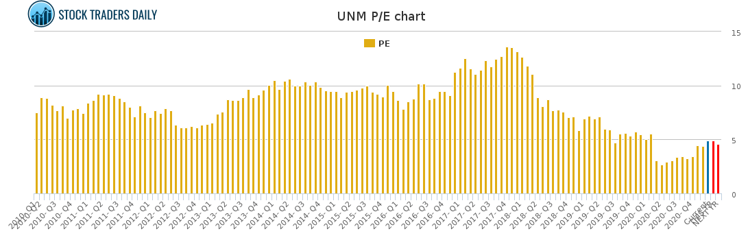 UNM PE chart for January 24 2021